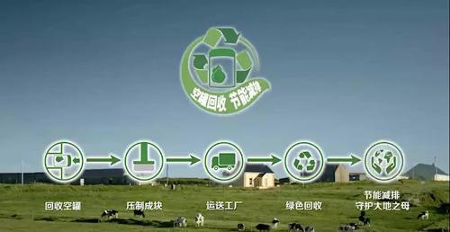 启赋有机启动奶罐回收计划 宝宝将变身环保达人1.jpg